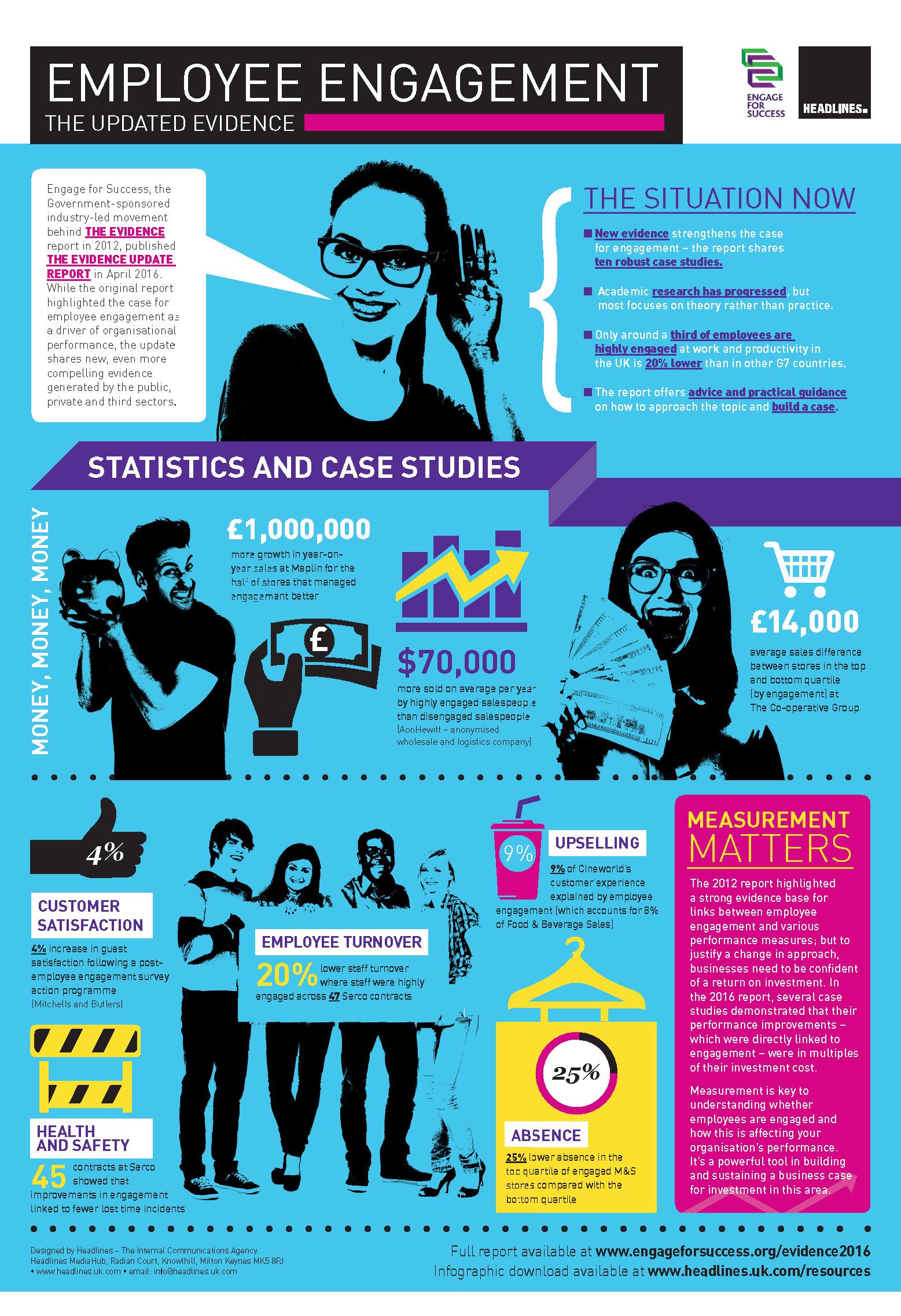 employee engagement case studies uk